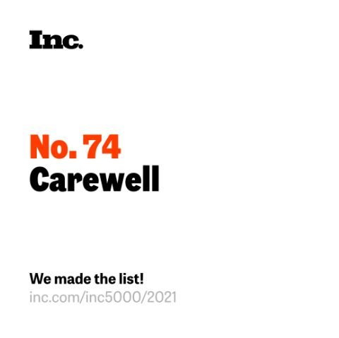2021 Top 10 most innovative retail companies